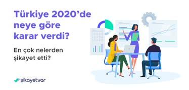 Şikayetvar 2020 verilerini açıkladı
