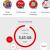 Vodafone Hattımdan Bilgim Dahilinde Olmadan Kesinti Olması